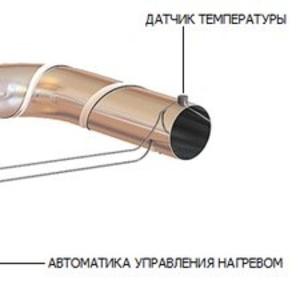 Обогрев резервуаров Тараз